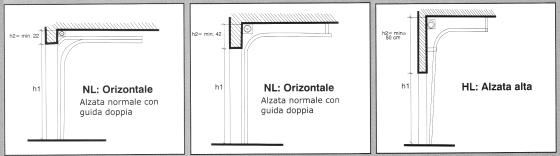 Porte sezionali 1